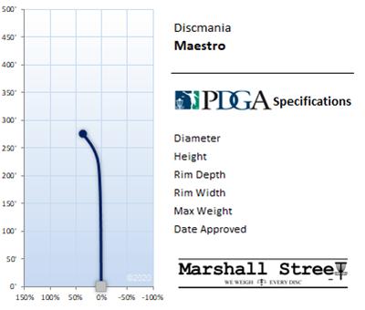 Maestro Flight Chart
