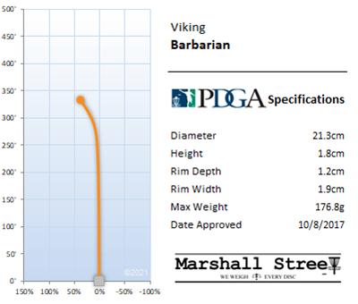 Barbarian Flight Chart