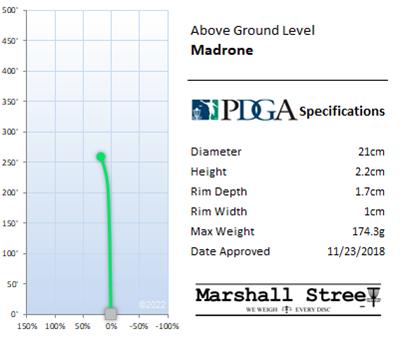 Paradox Flight Chart