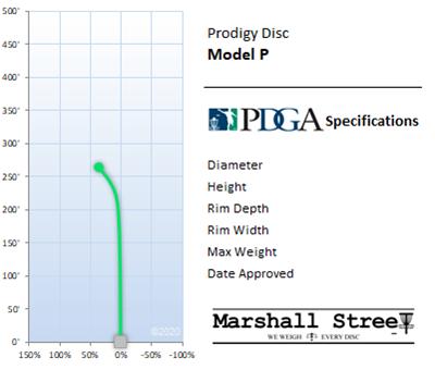 Model P Flight Chart