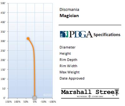 Magician Flight Chart