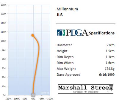 JLS Flight Chart