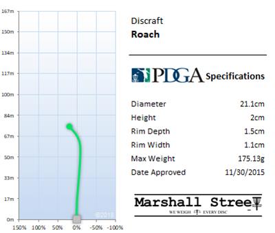 Roach Flight Chart